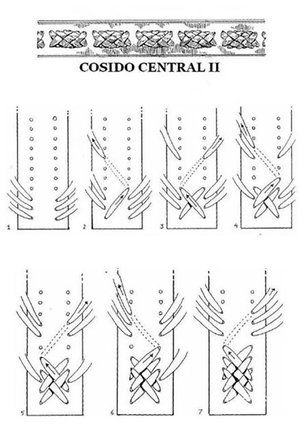 Twelfth Method of Leather Weaving