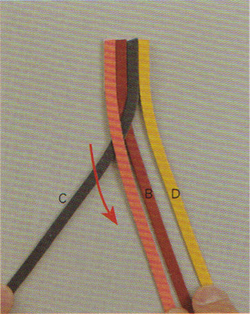 Step 3, Four-string flat braided leather tutorial