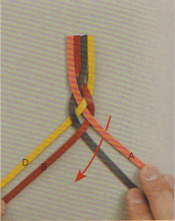 Step 6, Four-string flat braided leather tutorial