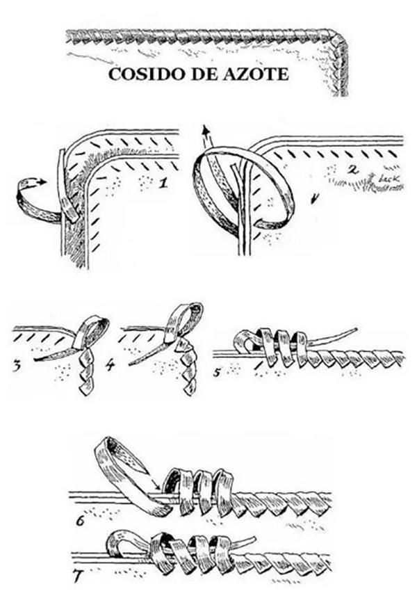Sixth Method of Leather Weaving