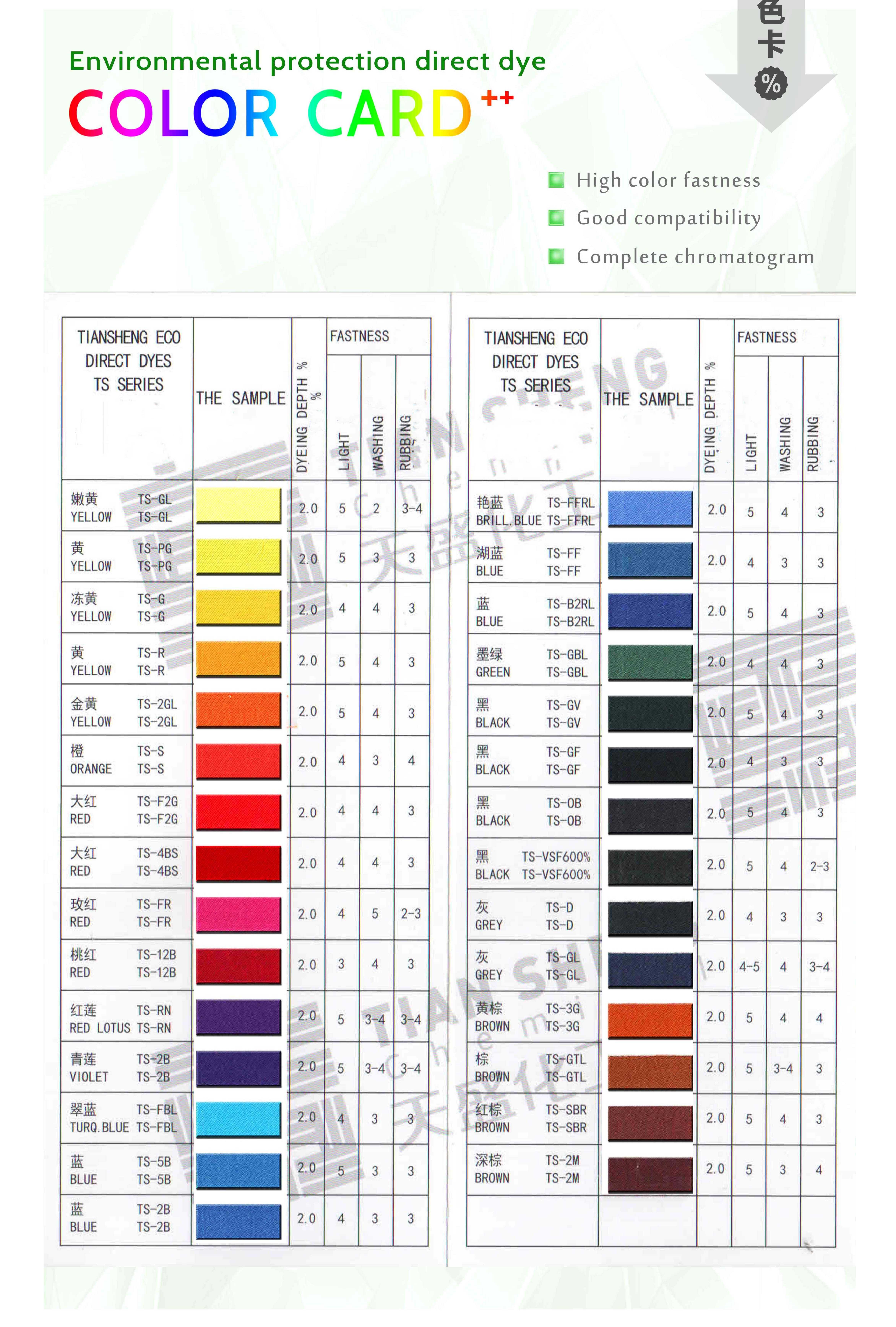 Environmental Direct Dyes